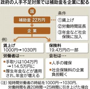 日経_20151205